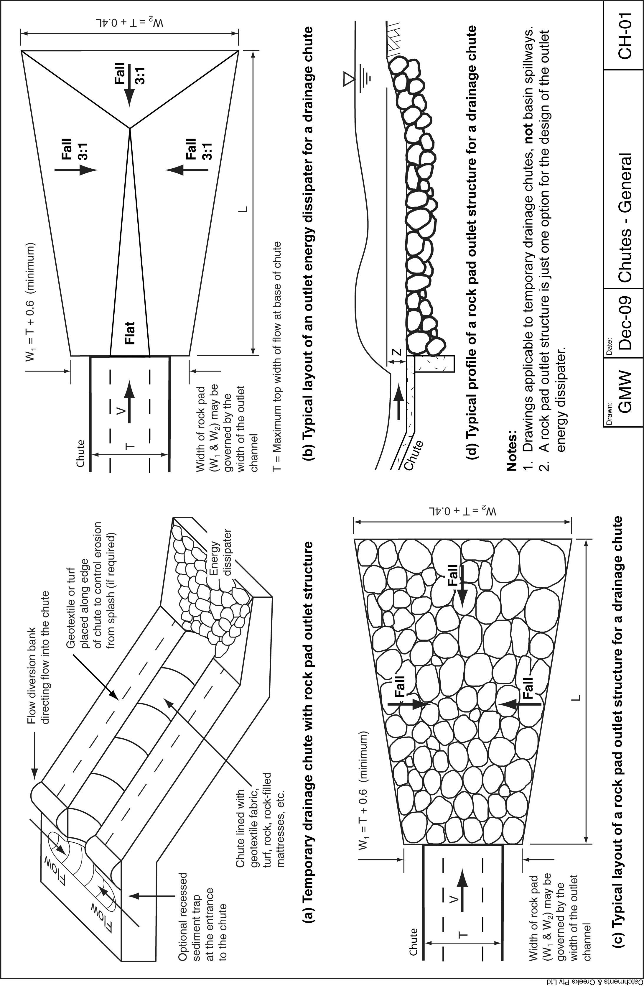 Drainage Structures Catchments Amp Creeks Pty Ltd